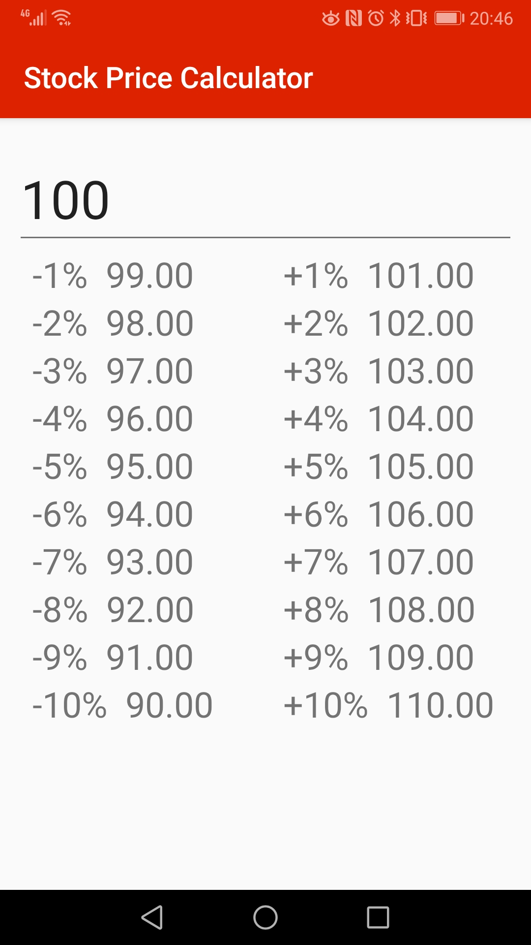 Stock Price Calculator - Android APP